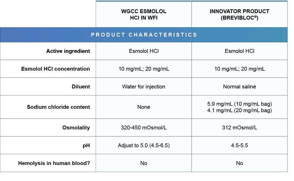 chart-generic